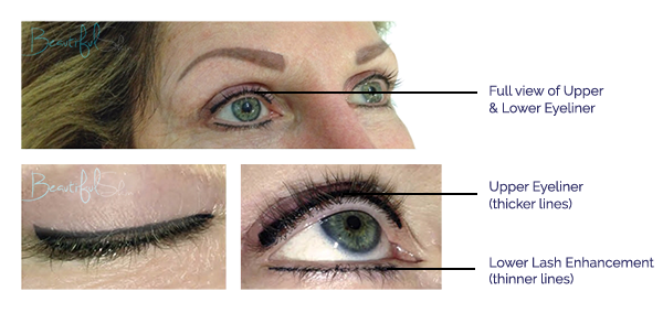 Upper and Lower Eyeliner